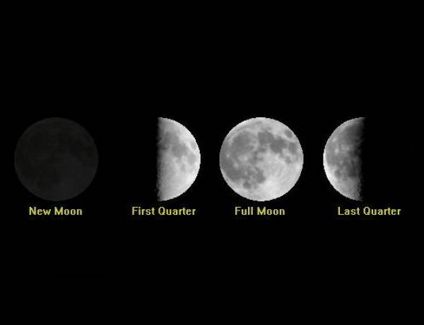 Easter has a different date every year because it's based on the moon phases.