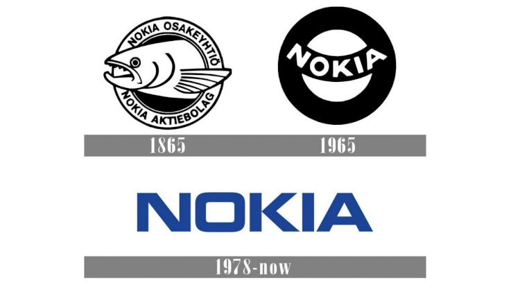 Nokia was founded in 1865 and its primary business was manufacturing paper. Nokia's first mobile phones were released in the 1980's.