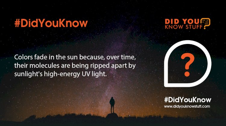 Colors fade in the sun because, over time, their molecules are being ripped apart by sunlight's high-energy UV light.